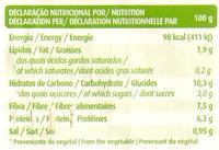Grão - Informations nutritionnelles