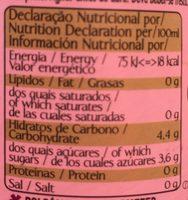 Frutos vermelhos - Informação nutricional - pt
