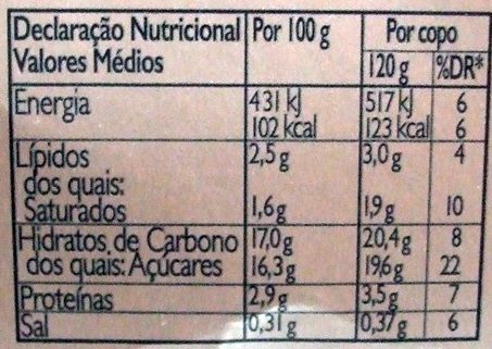 Pudim Chocolate - Nutrition facts