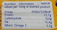 Sardines à l'huile végétale piquante - Informations nutritionnelles