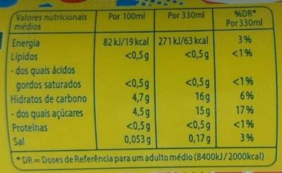 Ice tea pêssego Lipton - Informação nutricional - pt