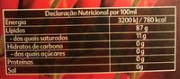Calvé Piri piri - Nutrition facts