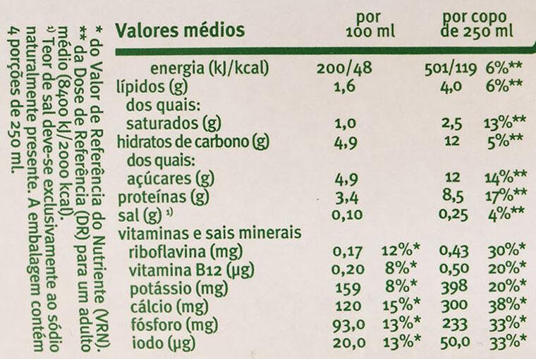 Leite meio gordo - Informations nutritionnelles - pt