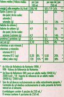 Leite meio-gordo - Informations nutritionnelles - pt