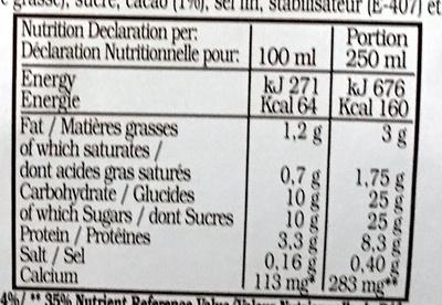 Lait au Chocolat - Voedigswaarden