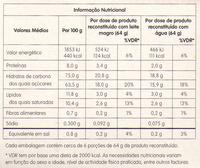Mousse de chocolate - Nutrition facts