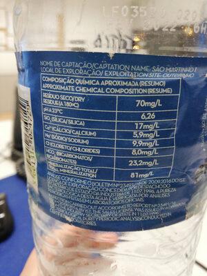 Agua de Nascente - Informations nutritionnelles - pt