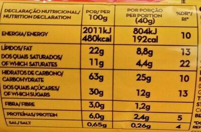 Bolachas com pepitas de chocolate - Informations nutritionnelles - pt