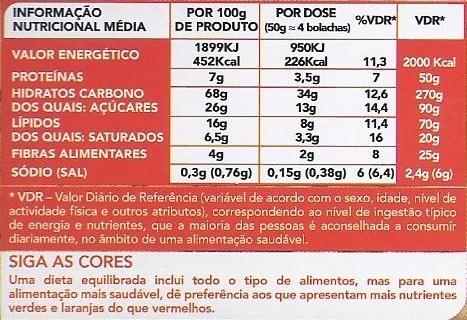 Biscoitos matinais Muesli - Informations nutritionnelles - pt