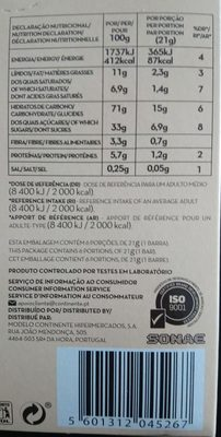 Chocolate de leite e banana - Voedingswaarden