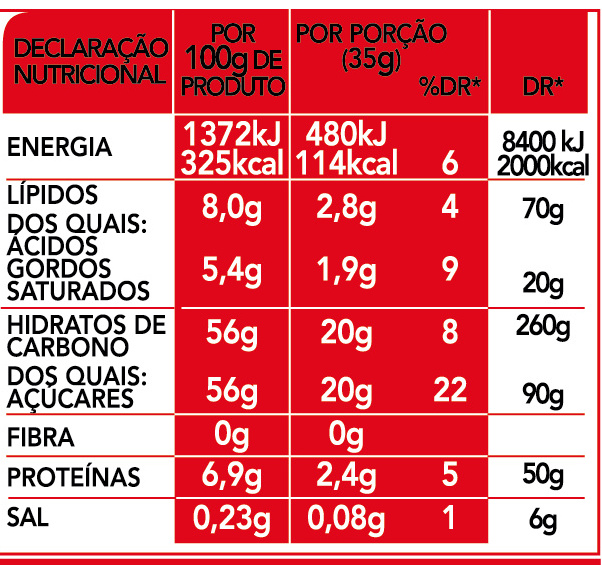 Leite Condensado - Nutrition facts