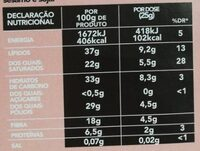 Chocolate negro stevia - Nutrition facts