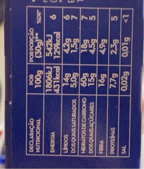 Pipocas doces - Informació nutricional - fr