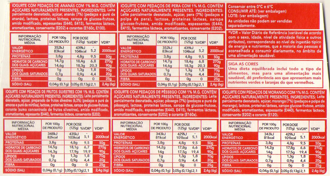 Iogurtes com pedaços - Ingrediënten - pt