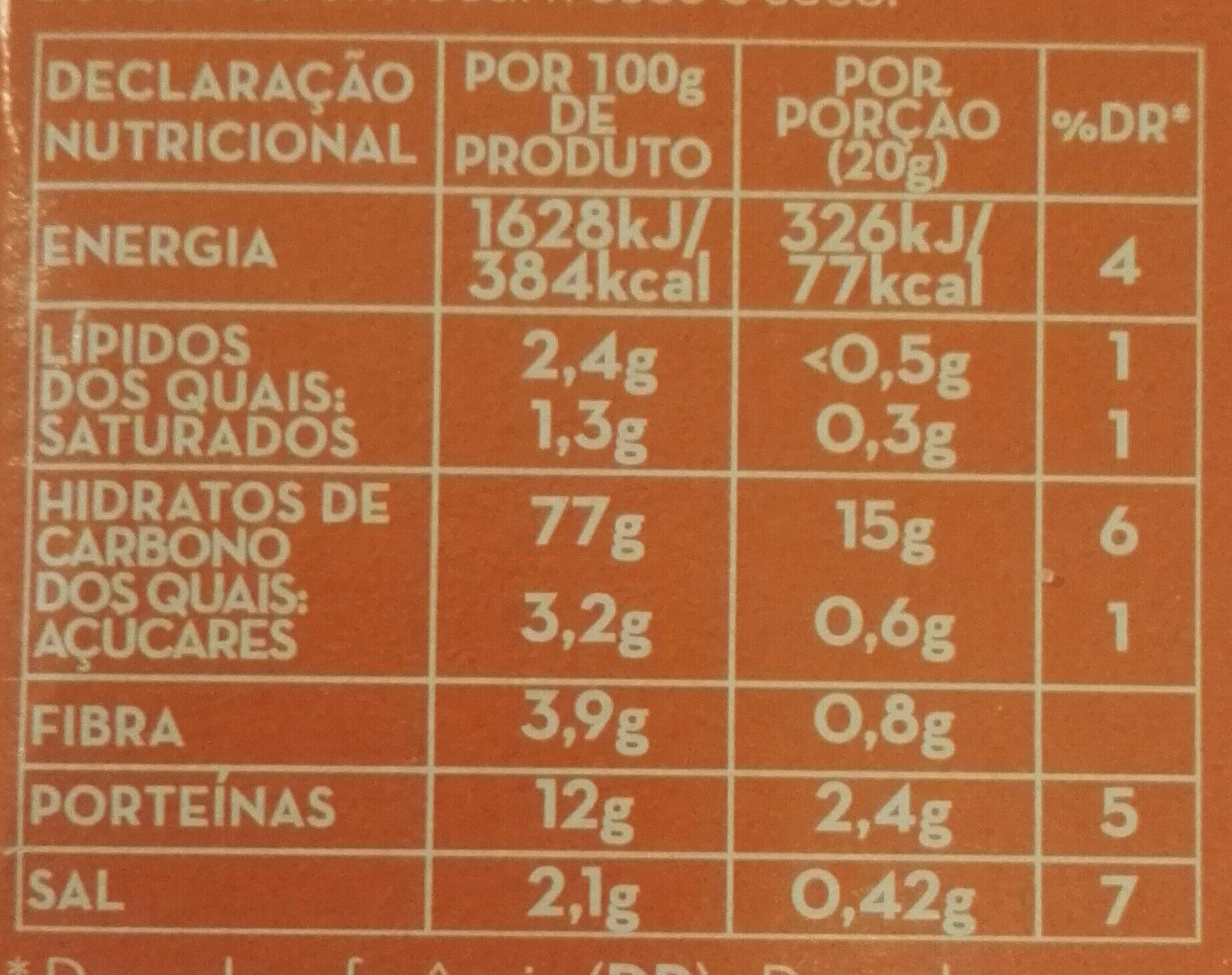 Tostas de trigo extrafinas - Voedingswaarden