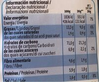 Forno Paprika - Informação nutricional - pt