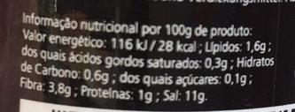 Macarico Sauce Piri Piri (petit Modèle) - Nutrition facts