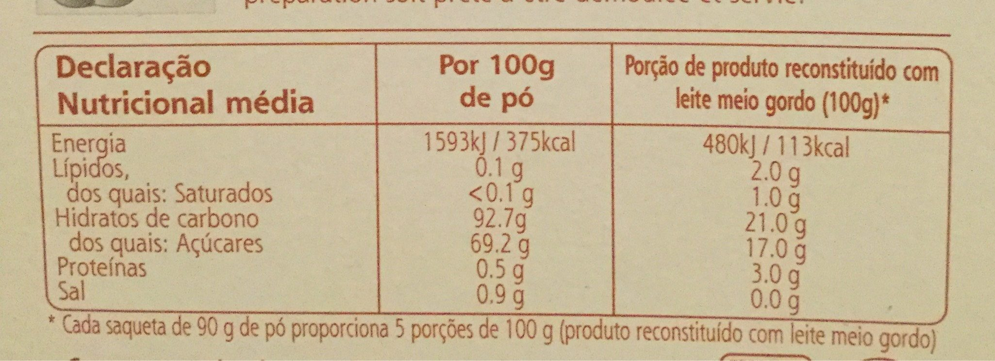 Preparado de pudim de caramelo - Informations nutritionnelles - fr