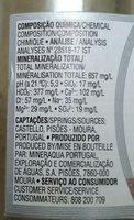 Agua Castelo Six Pack (24) - Ingrediënten