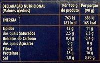Manná Sardinhas Em Tomate Picante - Nährwertangaben