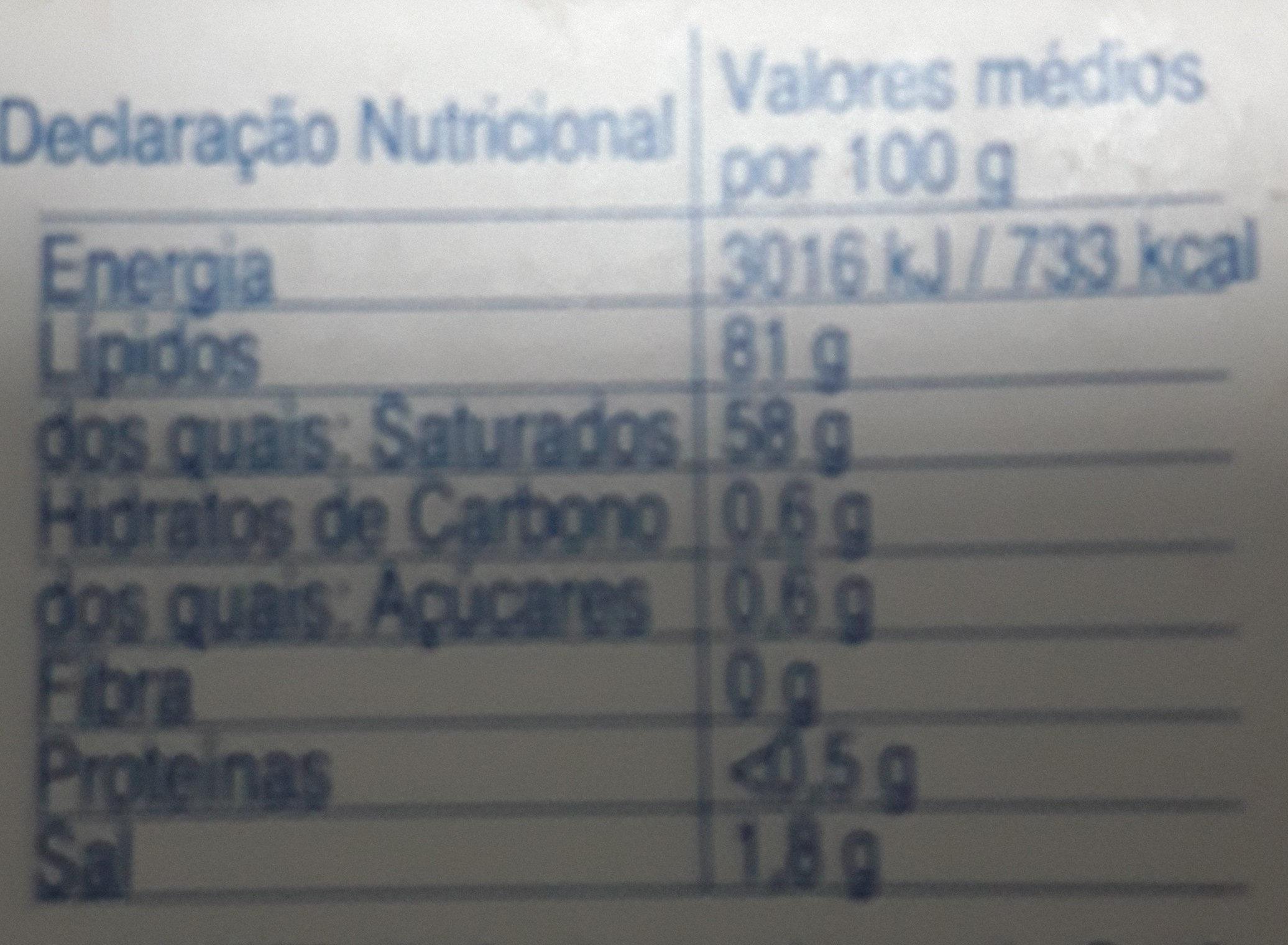 Manteiga - Voedingswaarden