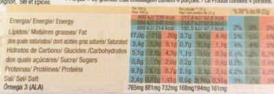 Macarico Pate De Fruits De Mer Fides 88G - Nutrition facts - fr