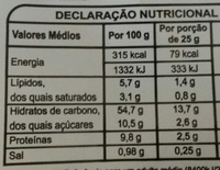 Extrafofos - Nutrition facts - pt