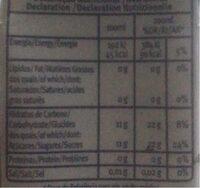 Santal - Informations nutritionnelles - fr