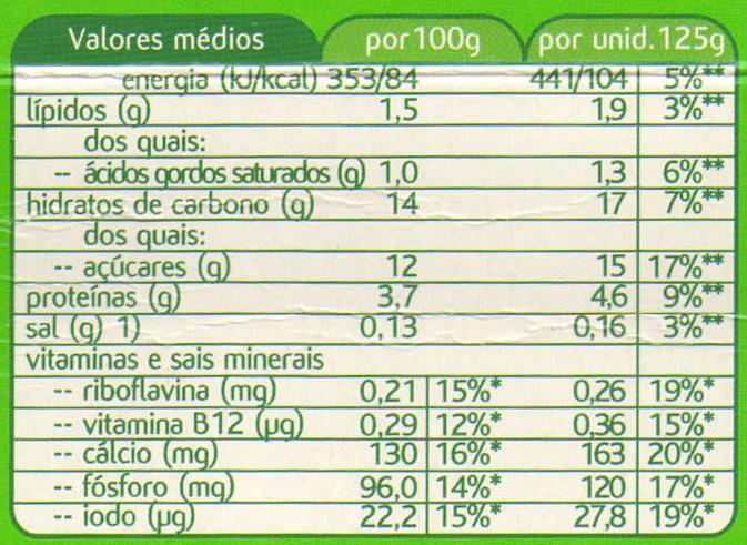 Mimosa aroma morango e coco - Nutrition facts