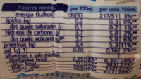 magro morango kiwi - Informations nutritionnelles