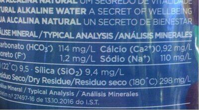 Agua Alcalina pH 9,5 - Información nutricional - pt