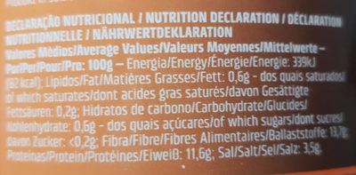 Tremoço - Lupinen - Informations nutritionnelles