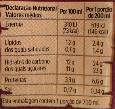 Leite com chocolate - Informação nutricional - pt