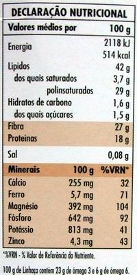 Linhaça dourada e moída - Informació nutricional
