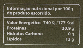 Tomilho - Informations nutritionnelles