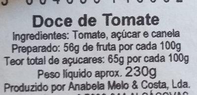 Doce de Tomate - Ingredients