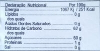 Doce de Tomate - Nutrition facts