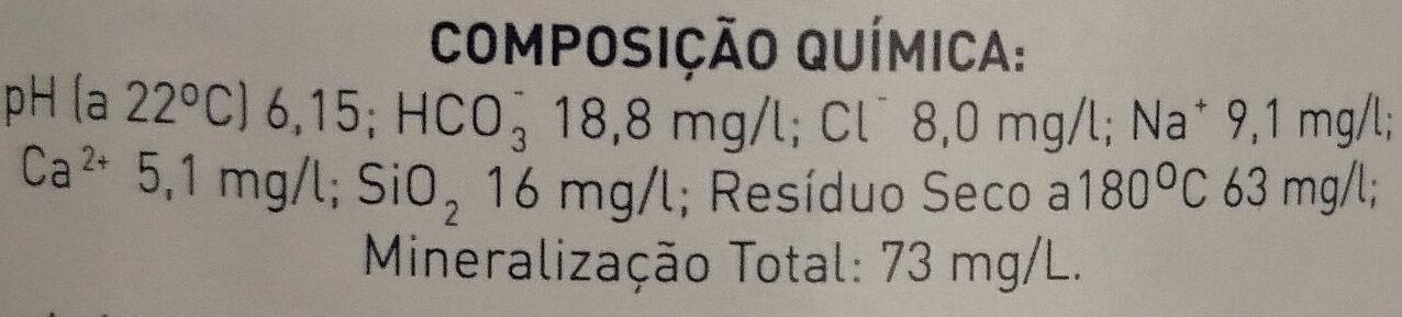 Agua de São Martinho - Nutrition facts - pt