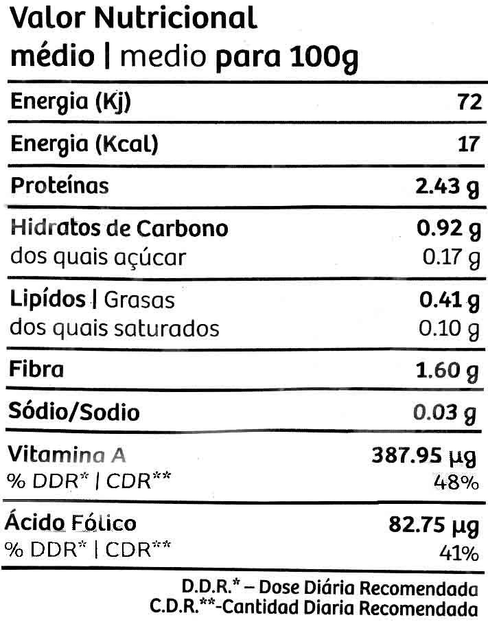 Ensalada Ibérica - Información nutricional - es