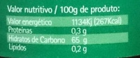 Doce de morango - Nutrition facts