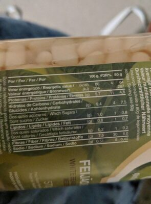 Haricot Blanc - Nutrition facts