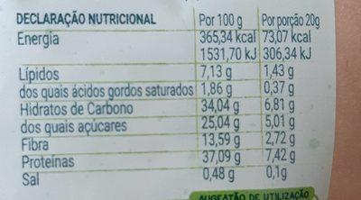 Super Pequeno Almoço - Proteico - Informations nutritionnelles