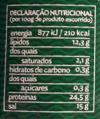 filet d'anchois à l'huile - Informations nutritionnelles