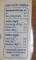 Agua mineral natural - Informação nutricional - pt
