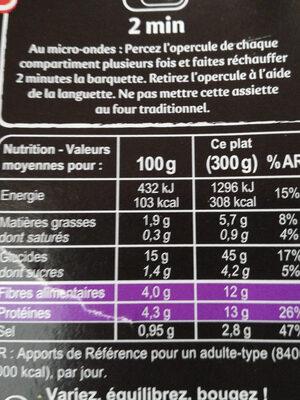 Trio de Quinoa aux haricots rouges poivrons maïs et paprika - Nutrition facts - fr