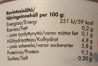 Sitruuna-juustokakku Skyr - Informations nutritionnelles - fi