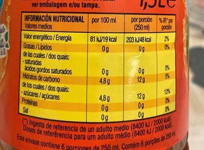 Té Melocotón 1,5 L. - Informations nutritionnelles