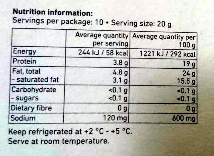 Mon Ami Camembert - Nutrition facts - en