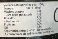 Caviar à base d'algues - Voedingswaarden