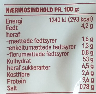 Pølsebrød - Valori nutrizionali - da